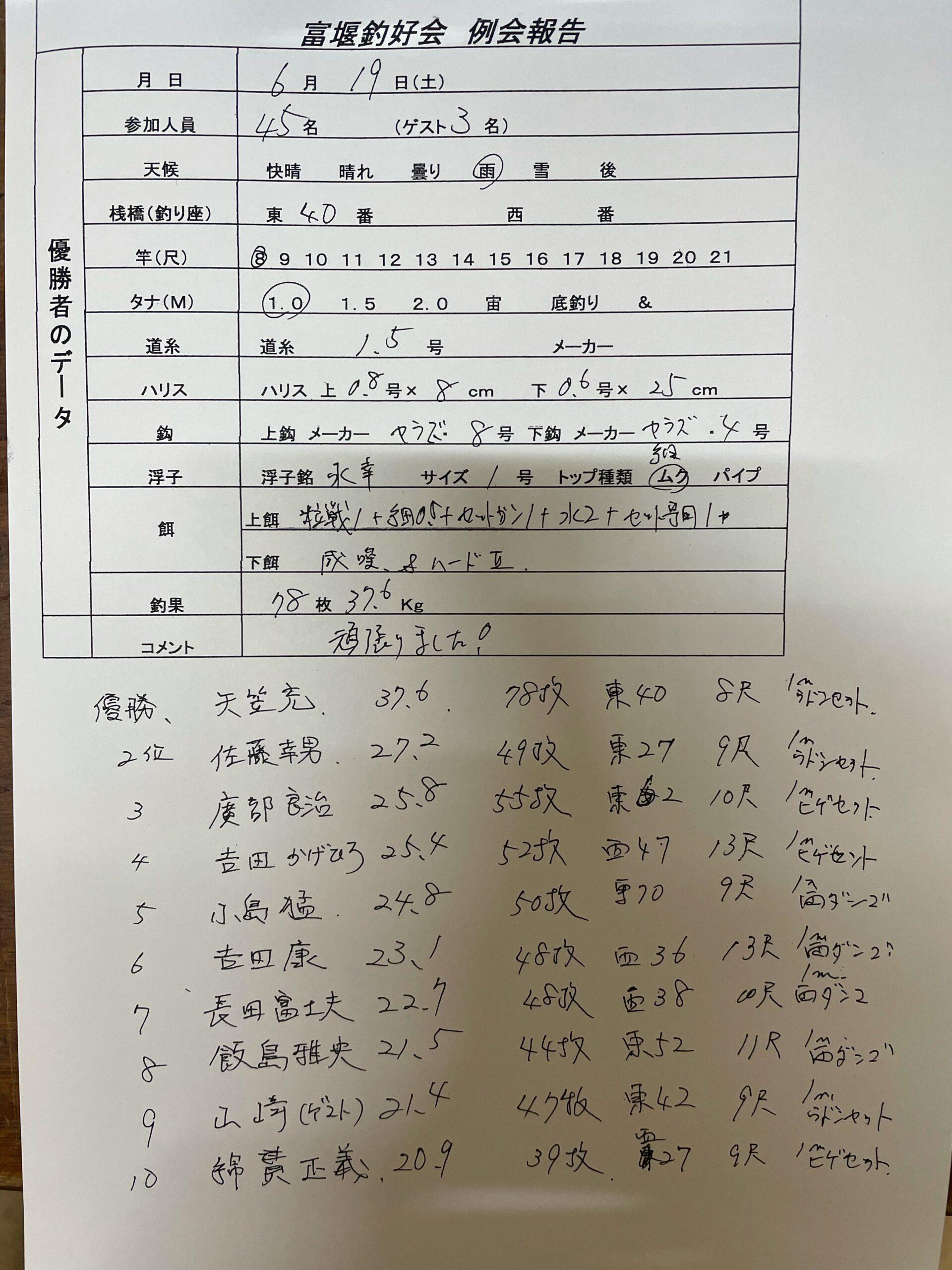 6月19日 富堰釣好会